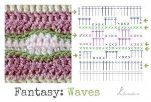 1 Fantasy chart Waves